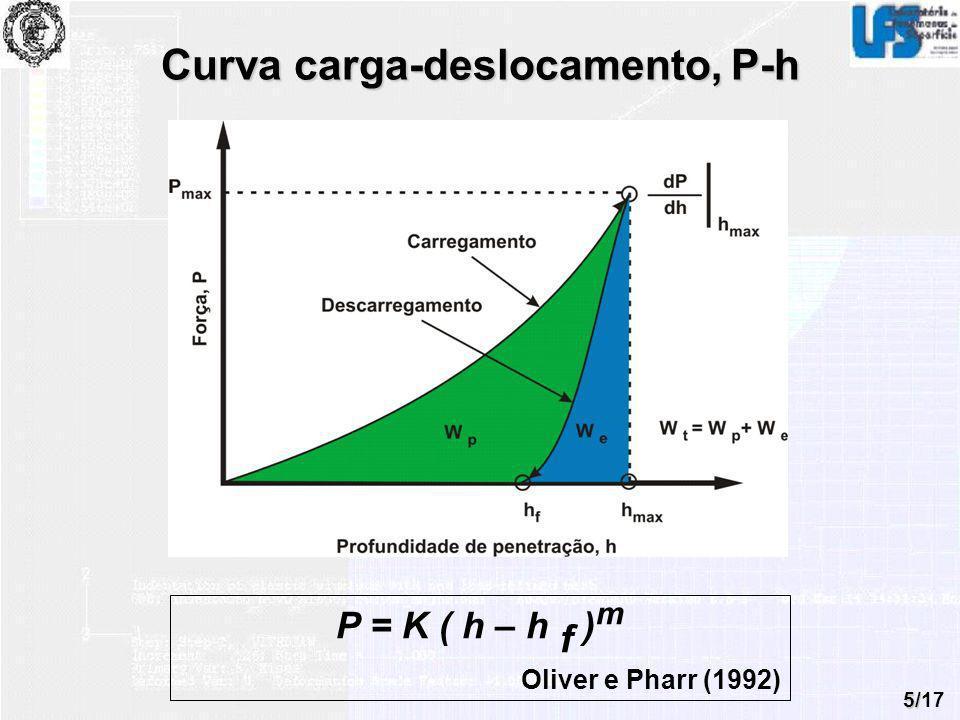5/17 Curva carga-deslocamento, P-h P = K ( h – h f ) m Oliver e Pharr (1992)