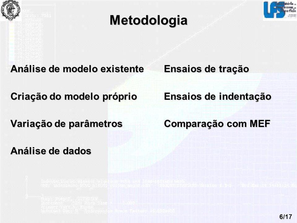 6/17 Metodologia Análise de modelo existente Criação do modelo próprio Variação de parâmetros Análise de dados Ensaios de tração Ensaios de indentação