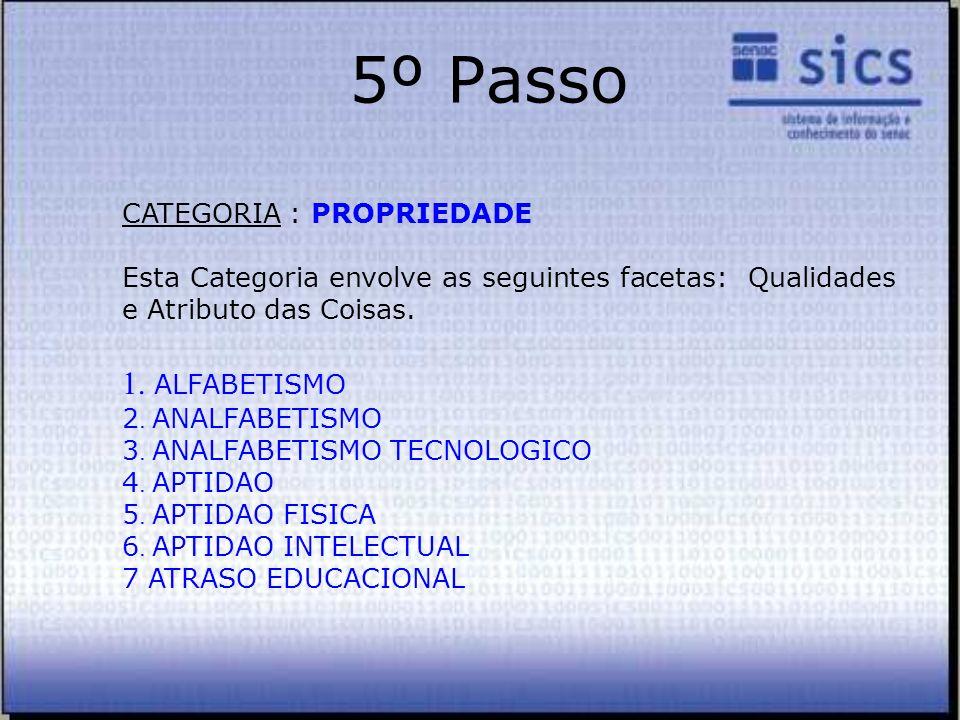 5º Passo CATEGORIA : PROPRIEDADE Esta Categoria envolve as seguintes facetas: Qualidades e Atributo das Coisas. 1. ALFABETISMO 2. ANALFABETISMO 3. ANA