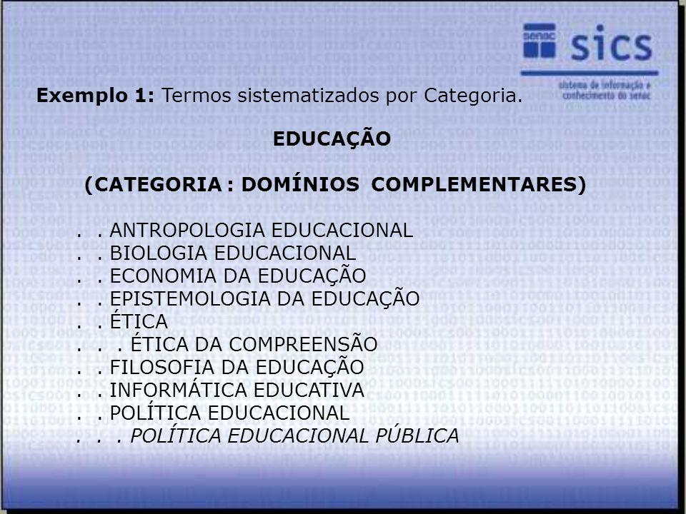 EDUCAÇÃO (CATEGORIA : DOMÍNIOS COMPLEMENTARES).. ANTROPOLOGIA EDUCACIONAL.. BIOLOGIA EDUCACIONAL.. ECONOMIA DA EDUCAÇÃO.. EPISTEMOLOGIA DA EDUCAÇÃO..