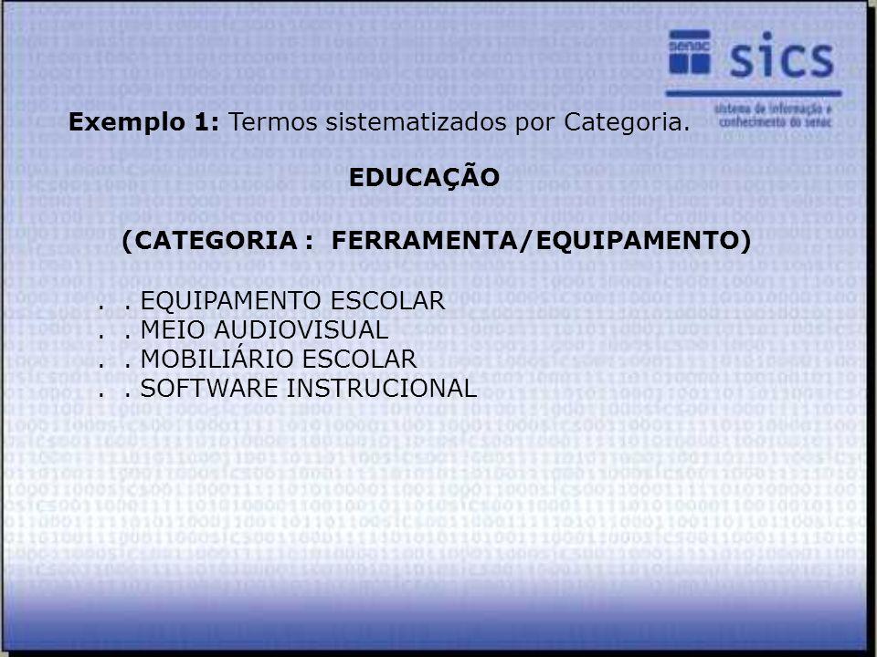 EDUCAÇÃO (CATEGORIA : FERRAMENTA/EQUIPAMENTO).. EQUIPAMENTO ESCOLAR.. MEIO AUDIOVISUAL.. MOBILIÁRIO ESCOLAR.. SOFTWARE INSTRUCIONAL Exemplo 1: Termos