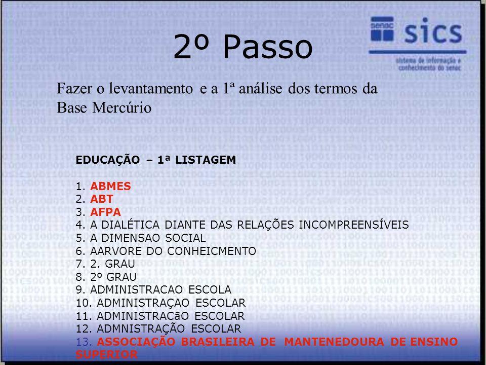 2º Passo EDUCAÇÃO – 1ª LISTAGEM 1. ABMES 2. ABT 3. AFPA 4. A DIALÉTICA DIANTE DAS RELAÇÕES INCOMPREENSÍVEIS 5. A DIMENSAO SOCIAL 6. AARVORE DO CONHEIC