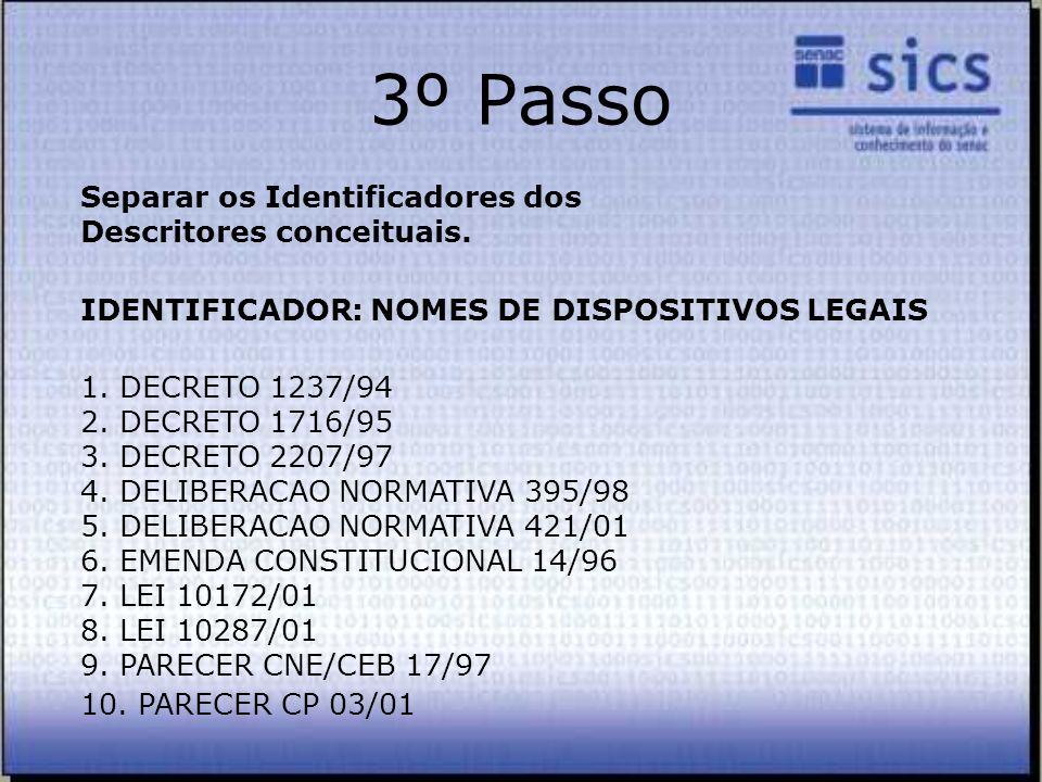 IDENTIFICADOR: NOMES DE DISPOSITIVOS LEGAIS 1. DECRETO 1237/94 2. DECRETO 1716/95 3. DECRETO 2207/97 4. DELIBERACAO NORMATIVA 395/98 5. DELIBERACAO NO