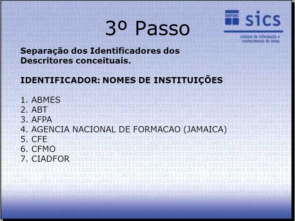 IDENTIFICADOR: NOMES DE INSTITUIÇÕES 1. ABMES 2. ABT 3. AFPA 4. AGENCIA NACIONAL DE FORMACAO (JAMAICA) 5. CFE 6. CFMO 7. CIADFOR 3º Passo Separação do