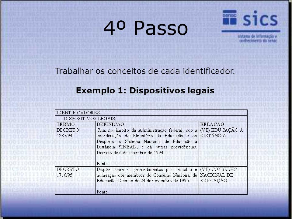 4º Passo Trabalhar os conceitos de cada identificador. Exemplo 1: Dispositivos legais