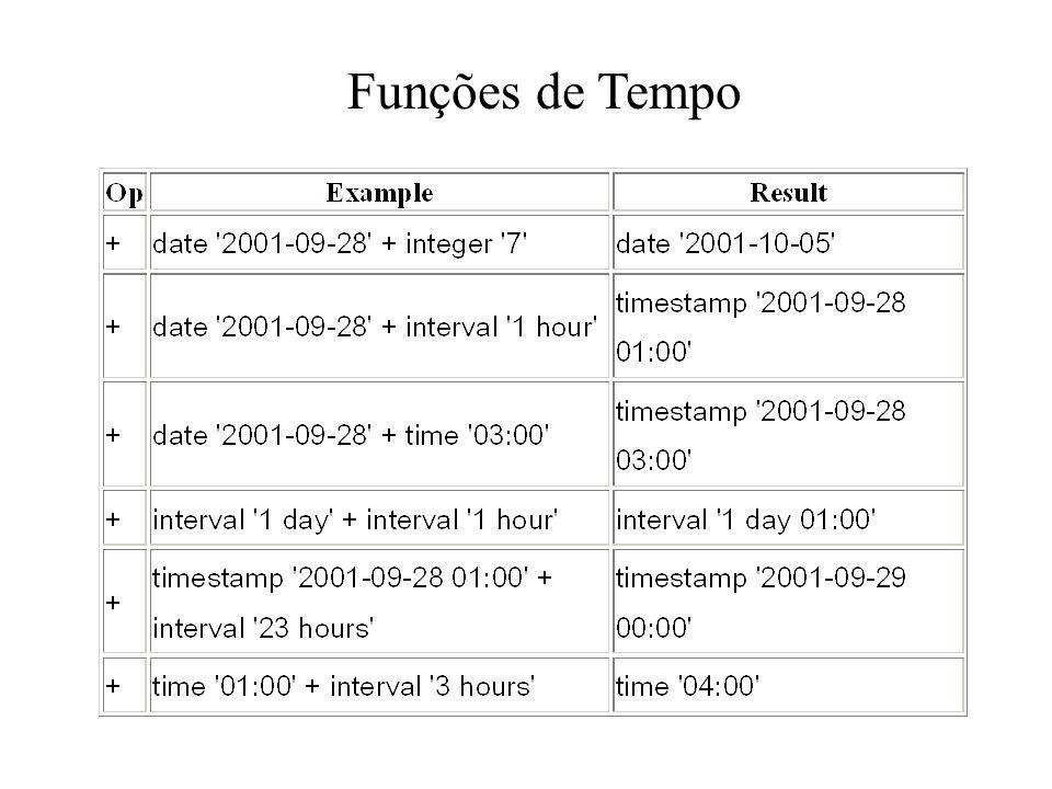Funções de Tempo