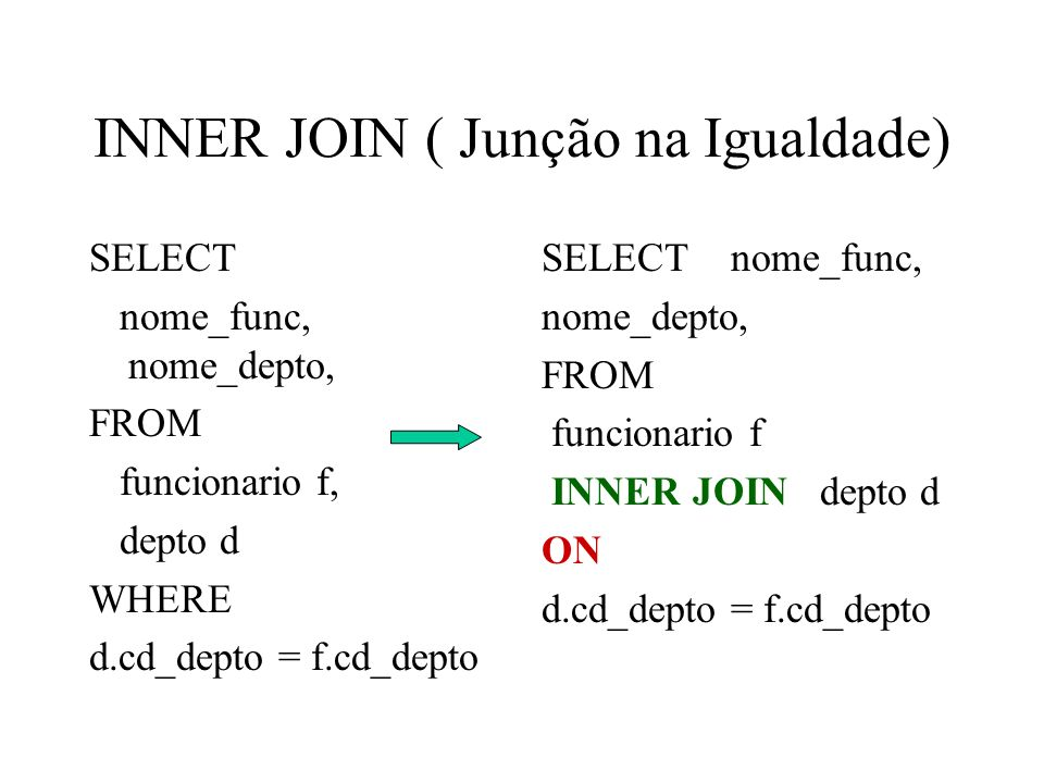 INNER JOIN ( Junção na Igualdade) SELECT nome_func, nome_depto, FROM funcionario f, depto d WHERE d.cd_depto = f.cd_depto SELECT nome_func, nome_depto, FROM funcionario f INNER JOIN depto d ON d.cd_depto = f.cd_depto