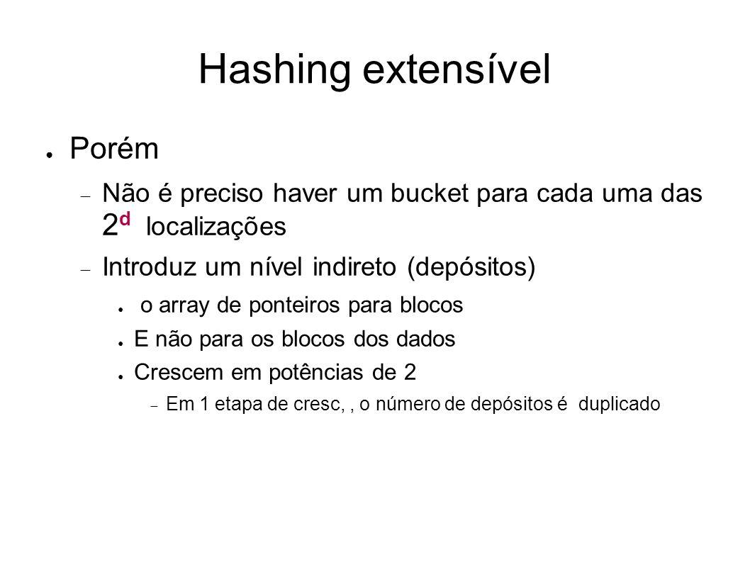Hashing extensível Porém Não é preciso haver um bucket para cada uma das 2 d localizações Introduz um nível indireto (depósitos) o array de ponteiros para blocos E não para os blocos dos dados Crescem em potências de 2 Em 1 etapa de cresc,, o número de depósitos é duplicado