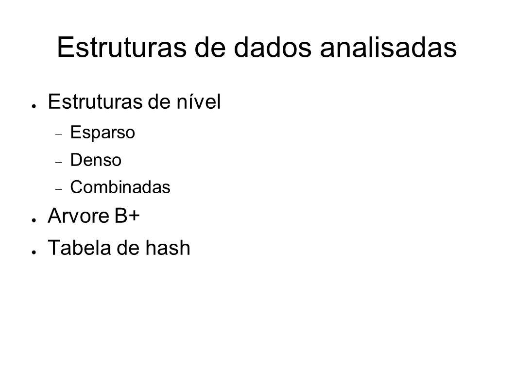 Tabelas de Hash Função de hash Array de depósitos