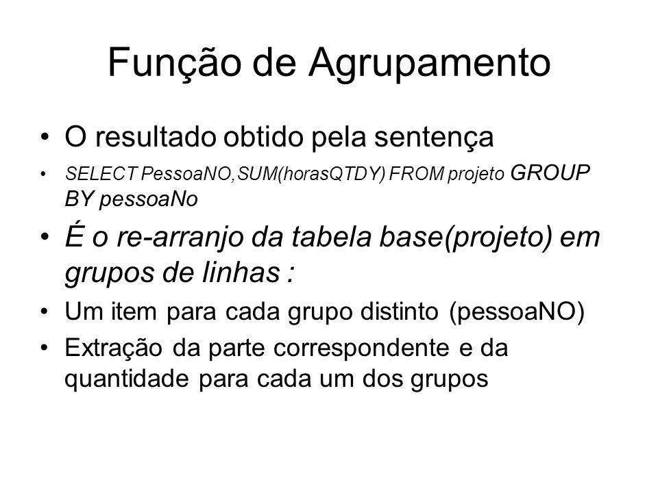 Função de Agrupamento O resultado obtido pela sentença SELECT PessoaNO,SUM(horasQTDY) FROM projeto GROUP BY pessoaNo É o re-arranjo da tabela base(pro