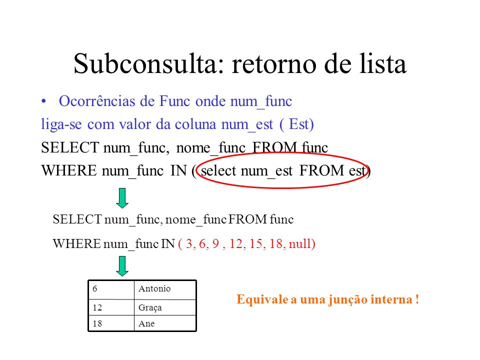 Subconsulta: retorno de lista Ocorrências de Func onde num_func liga-se com valor da coluna num_est ( Est) SELECT num_func, nome_func FROM func WHERE num_func IN ( select num_est FROM est) SELECT num_func, nome_func FROM func WHERE num_func IN ( 3, 6, 9, 12, 15, 18, null) Ane18 Graça12 Antonio6 Equivale a uma junção interna !