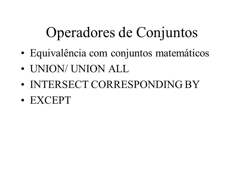 Operadores de Conjuntos Equivalência com conjuntos matemáticos UNION/ UNION ALL INTERSECT CORRESPONDING BY EXCEPT