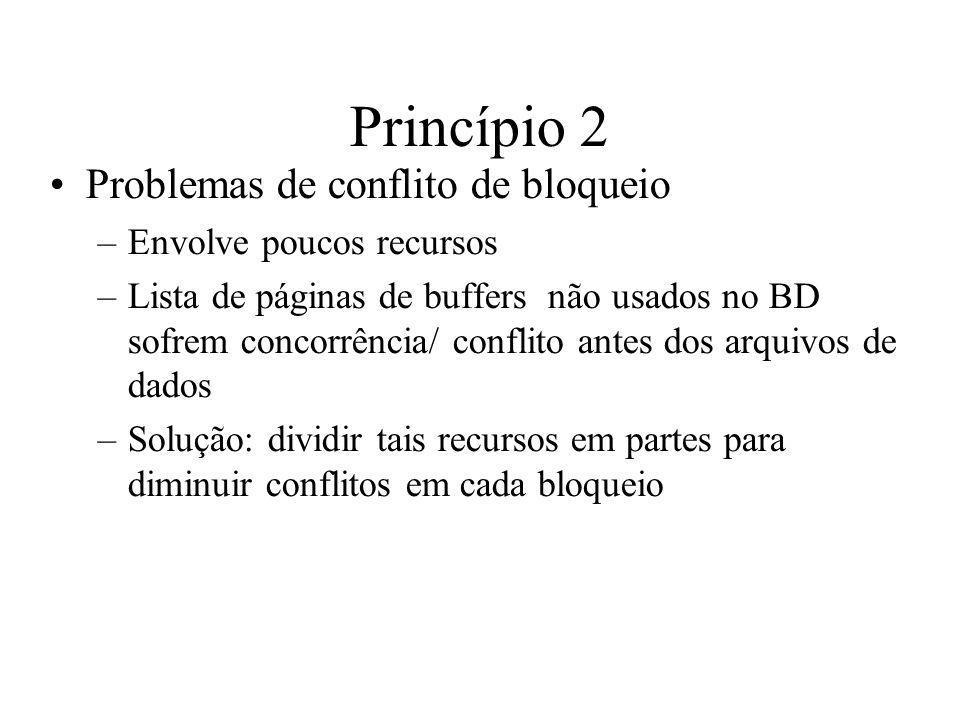 Princípio 2 Problemas de conflito de bloqueio –Envolve poucos recursos –Lista de páginas de buffers não usados no BD sofrem concorrência/ conflito ant