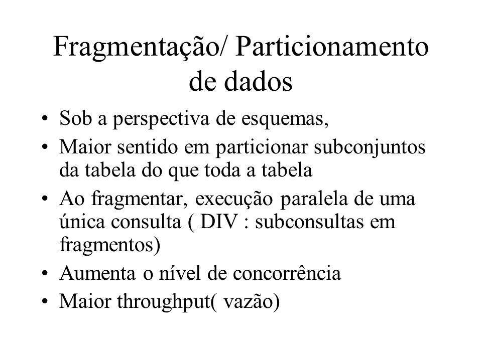 Fragmentação/ Particionamento de dados Sob a perspectiva de esquemas, Maior sentido em particionar subconjuntos da tabela do que toda a tabela Ao frag
