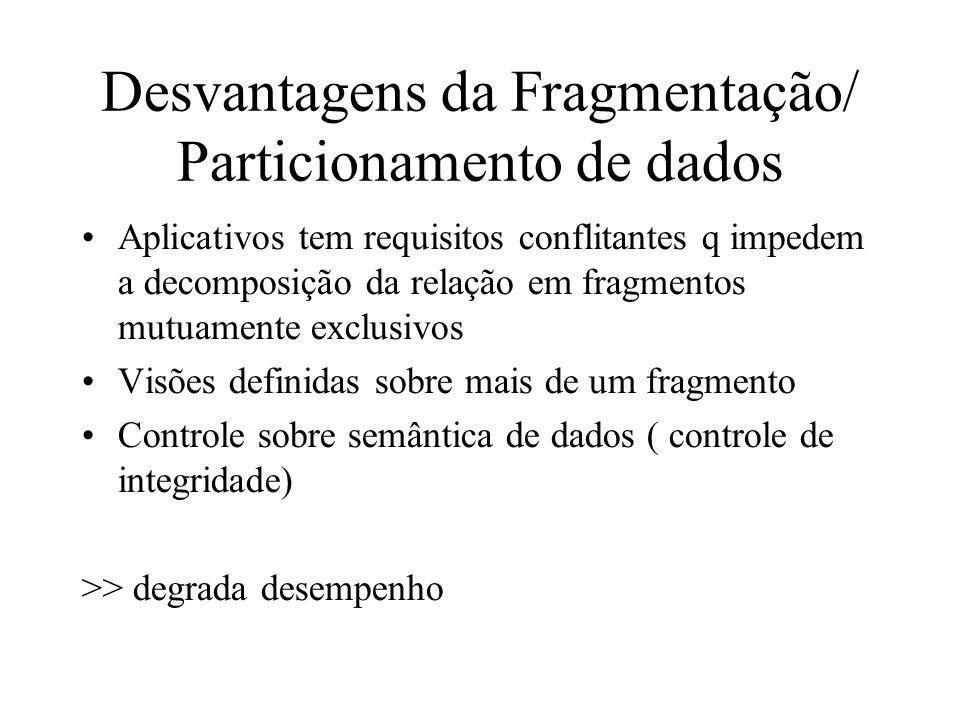Desvantagens da Fragmentação/ Particionamento de dados Aplicativos tem requisitos conflitantes q impedem a decomposição da relação em fragmentos mutua