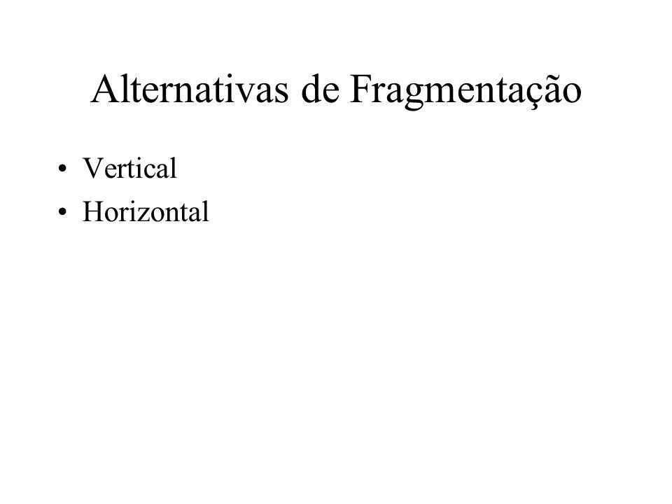Alternativas de Fragmentação Vertical Horizontal