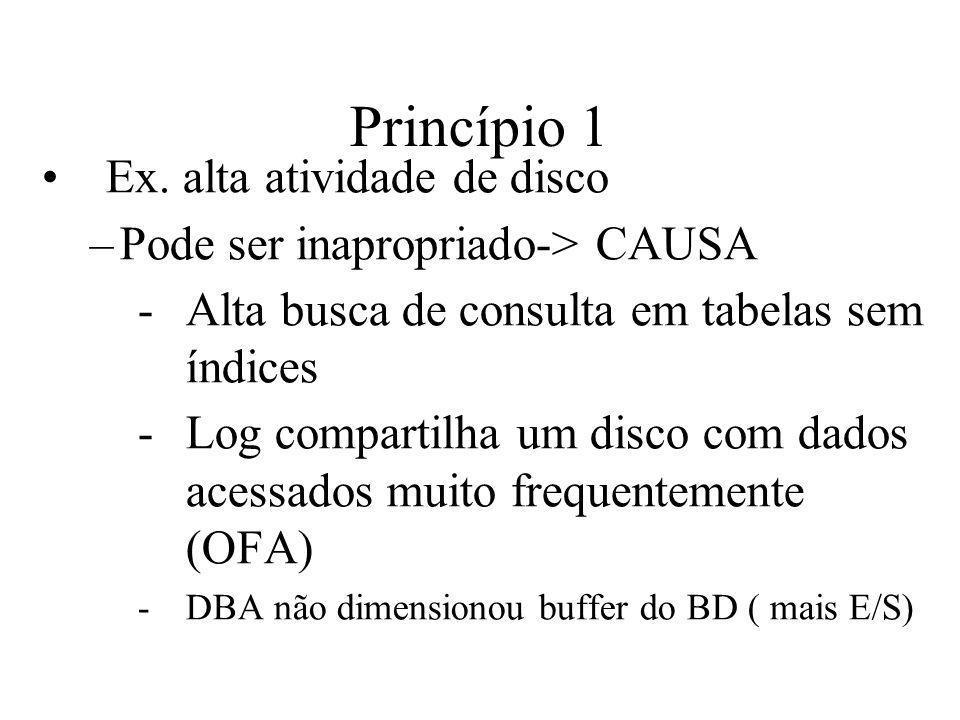 Princípio 1 Ex. alta atividade de disco –Pode ser inapropriado-> CAUSA -Alta busca de consulta em tabelas sem índices -Log compartilha um disco com da