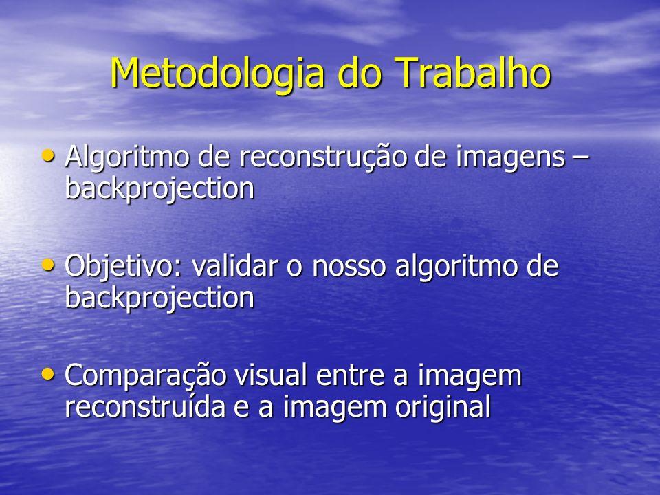 Metodologia do Trabalho Algoritmo de reconstrução de imagens – backprojection Algoritmo de reconstrução de imagens – backprojection Objetivo: validar
