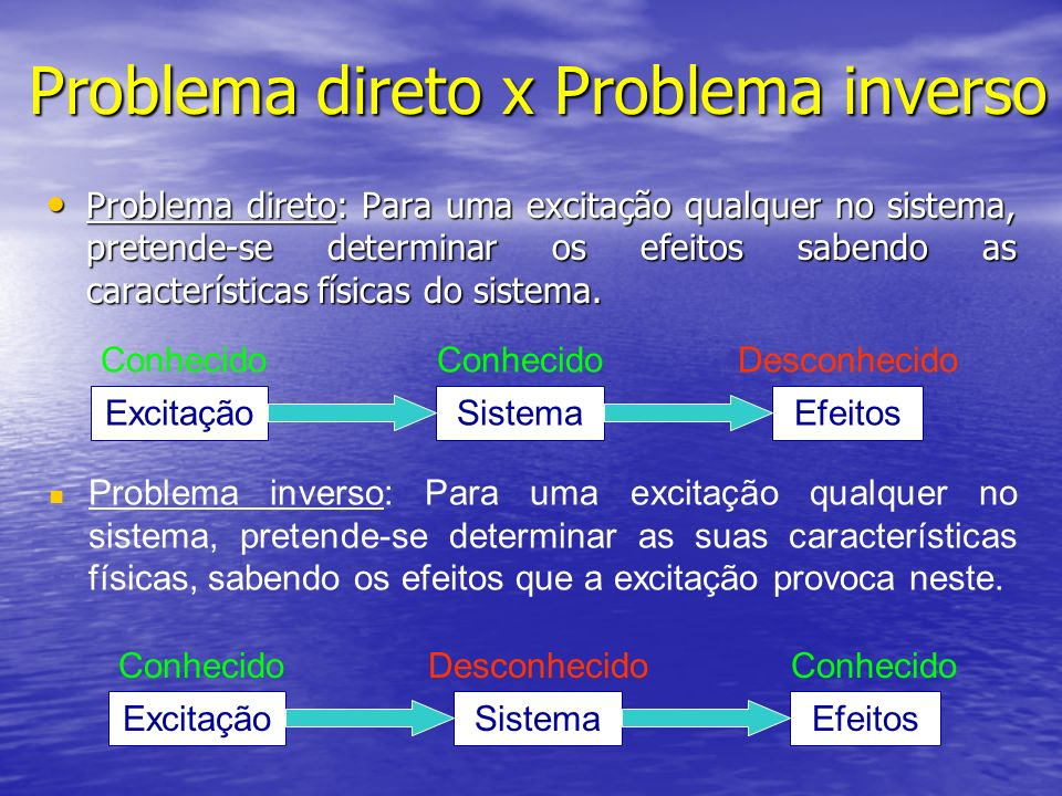 Problema direto x Problema inverso Problema direto: Para uma excitação qualquer no sistema, pretende-se determinar os efeitos sabendo as característic