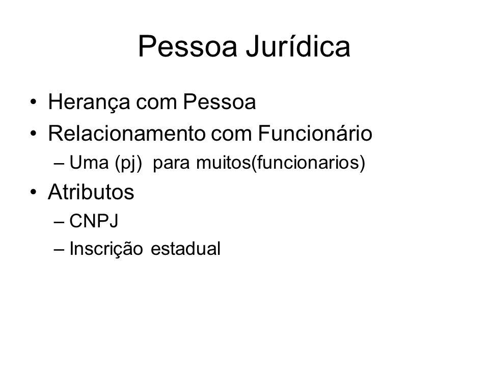 Pessoa Jurídica Herança com Pessoa Relacionamento com Funcionário –Uma (pj) para muitos(funcionarios) Atributos –CNPJ –Inscrição estadual