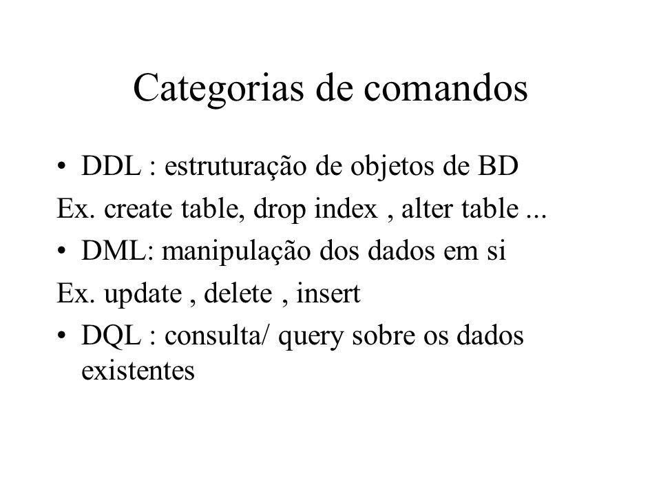 Categorias de comandos DDL : estruturação de objetos de BD Ex.