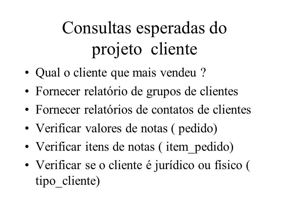 Consultas esperadas do projeto cliente Qual o cliente que mais vendeu .