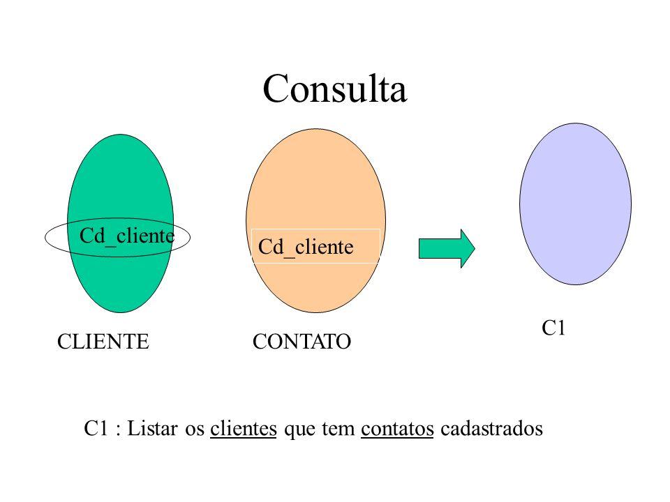 Consulta Cd_cliente CLIENTECONTATO Cd_cliente C1 C1 : Listar os clientes que tem contatos cadastrados