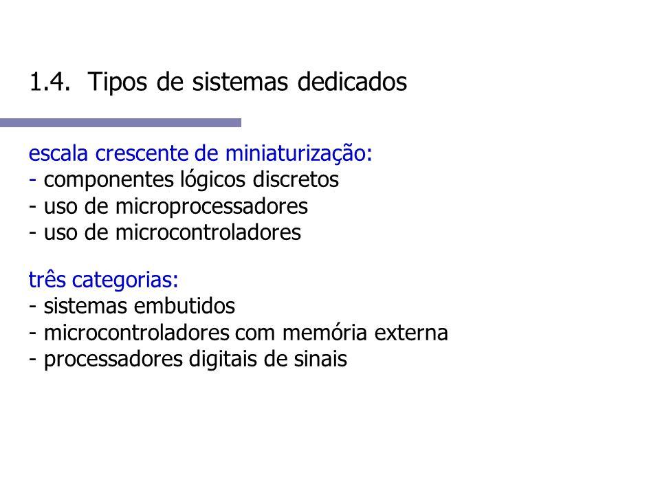 1.4. Tipos de sistemas dedicados escala crescente de miniaturização: - componentes lógicos discretos - uso de microprocessadores - uso de microcontrol