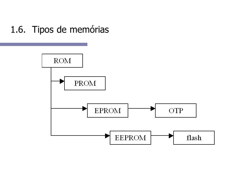 1.6. Tipos de memórias