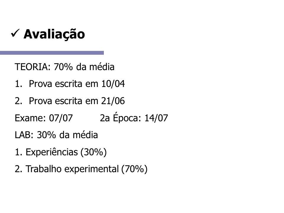 Avaliação TEORIA: 70% da média 1.Prova escrita em 10/04 2.Prova escrita em 21/06 Exame: 07/072a Época: 14/07 LAB: 30% da média 1.