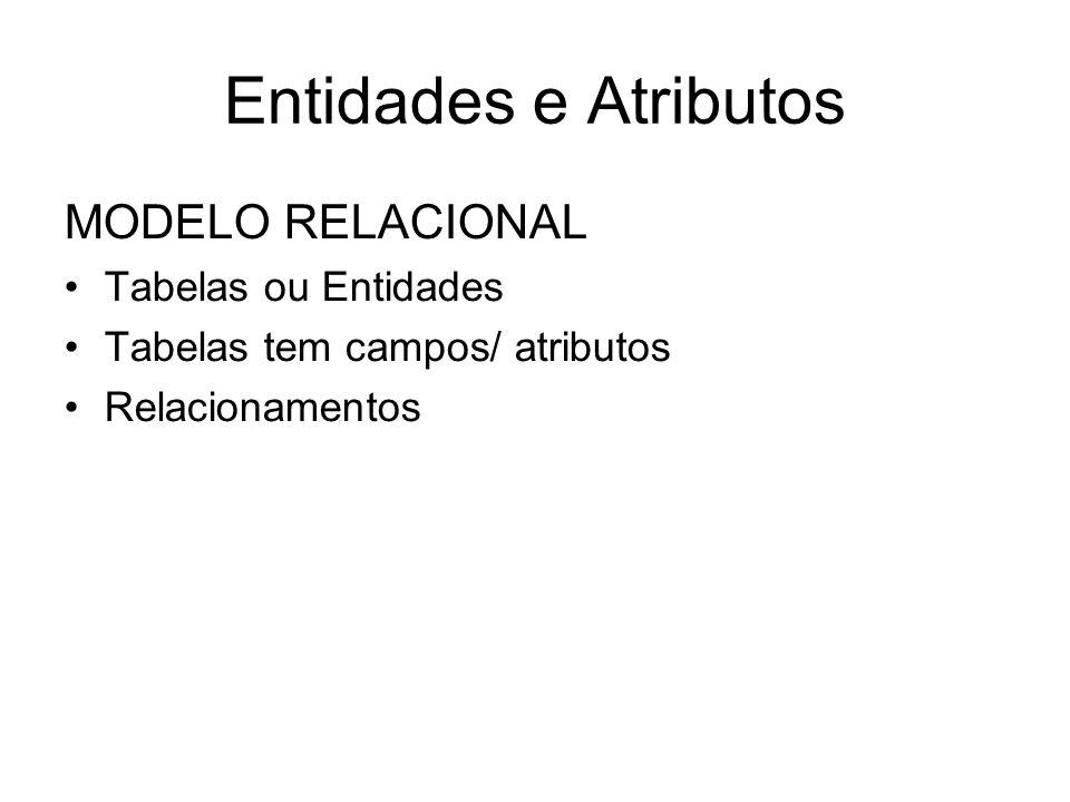 Entidades e Atributos MODELO RELACIONAL Tabelas ou Entidades Tabelas tem campos/ atributos Relacionamentos
