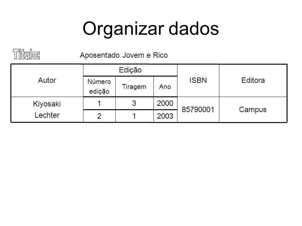 Organizar dados Campus85790001 200031 200312 Kiyosaki Lechter AnoTiragem Número edição EditoraISBN Edição Autor Aposentado Jovem e Rico