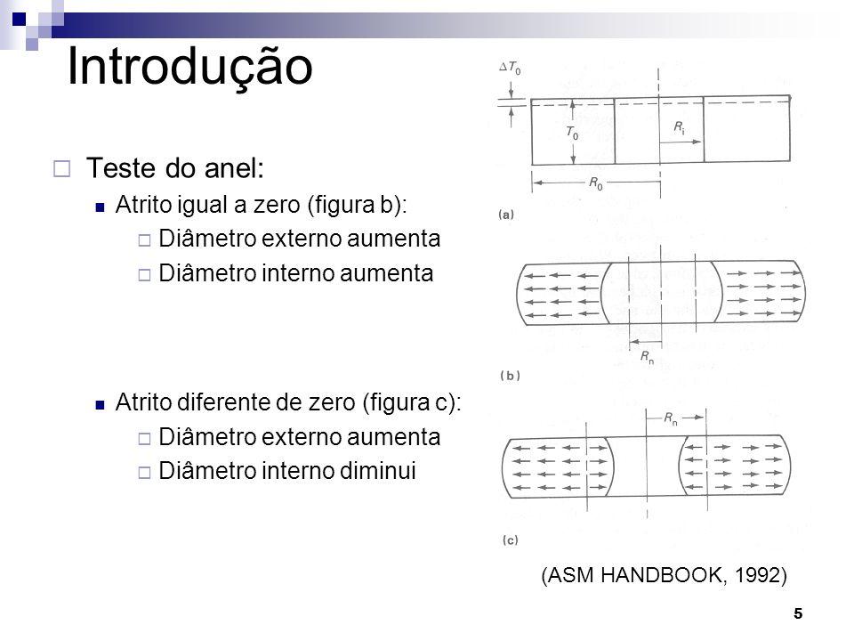 26 Presença de uma camada de óxidos na interface ferramenta-anel Os diâmetros internos e externos na base e no topo do anel são diferentes Na base, a área aparente de contato é maior do que no topo