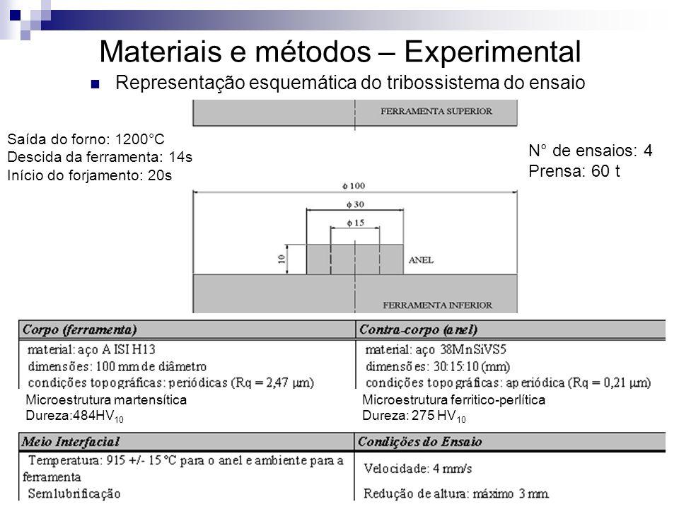 9 Materiais e métodos – Simulação Software: comercial MSC Superform Elementos finitos: Discretização da entidade em interesse para calcular, durante um processo, os parâmetros desejados.