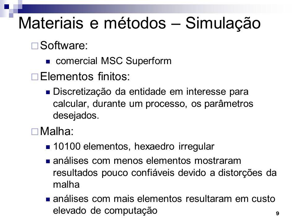 10 Materiais e métodos – Simulação Malha de elementos finitos utilizada: