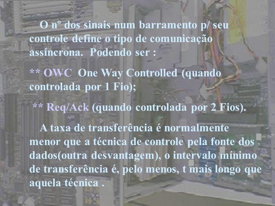 O nº dos sinais num barramento p/ seu controle define o tipo de comunicação assíncrona. Podendo ser : ** OWC  One Way Controlled (quando controlada p