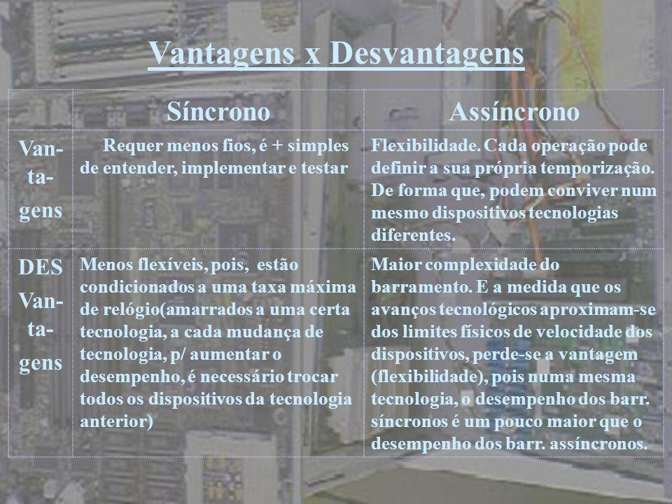 Vantagens x Desvantagens SíncronoAssíncrono Van- ta- gens Requer menos fios, é + simples de entender, implementar e testar Flexibilidade. Cada operaçã