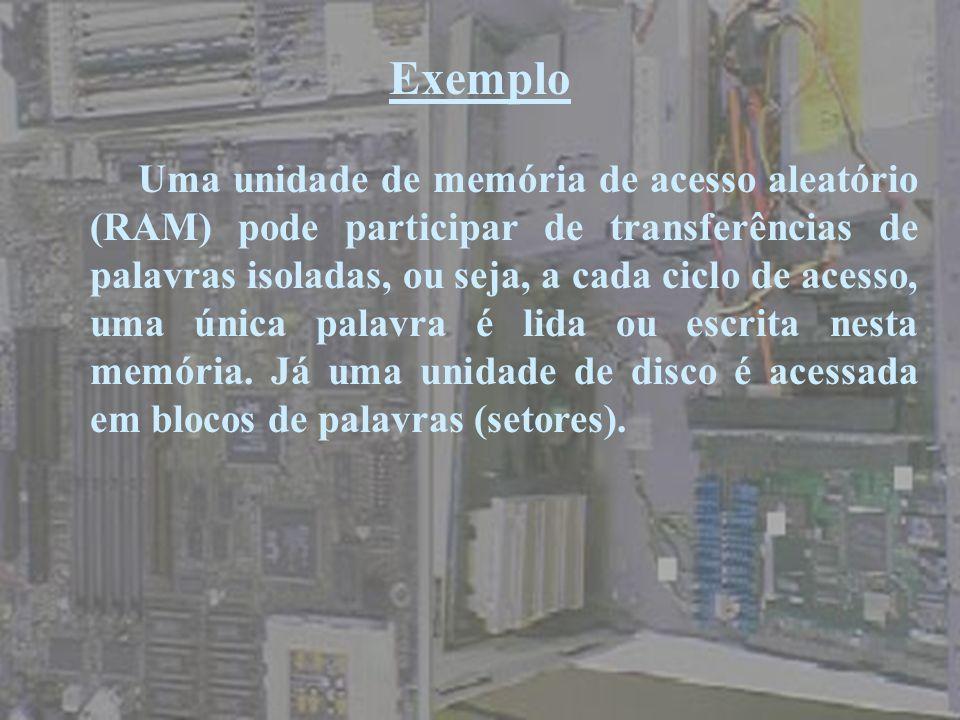 Exemplo Uma unidade de memória de acesso aleatório (RAM) pode participar de transferências de palavras isoladas, ou seja, a cada ciclo de acesso, uma