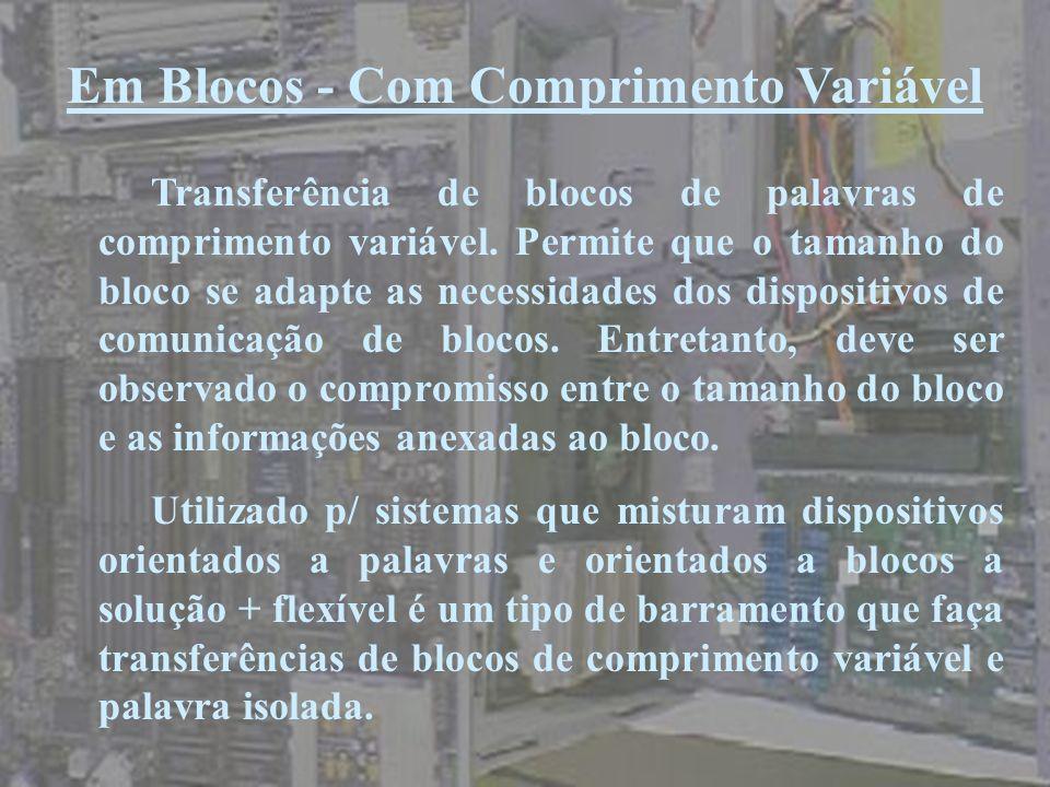 Em Blocos - Com Comprimento Variável Transferência de blocos de palavras de comprimento variável. Permite que o tamanho do bloco se adapte as necessid