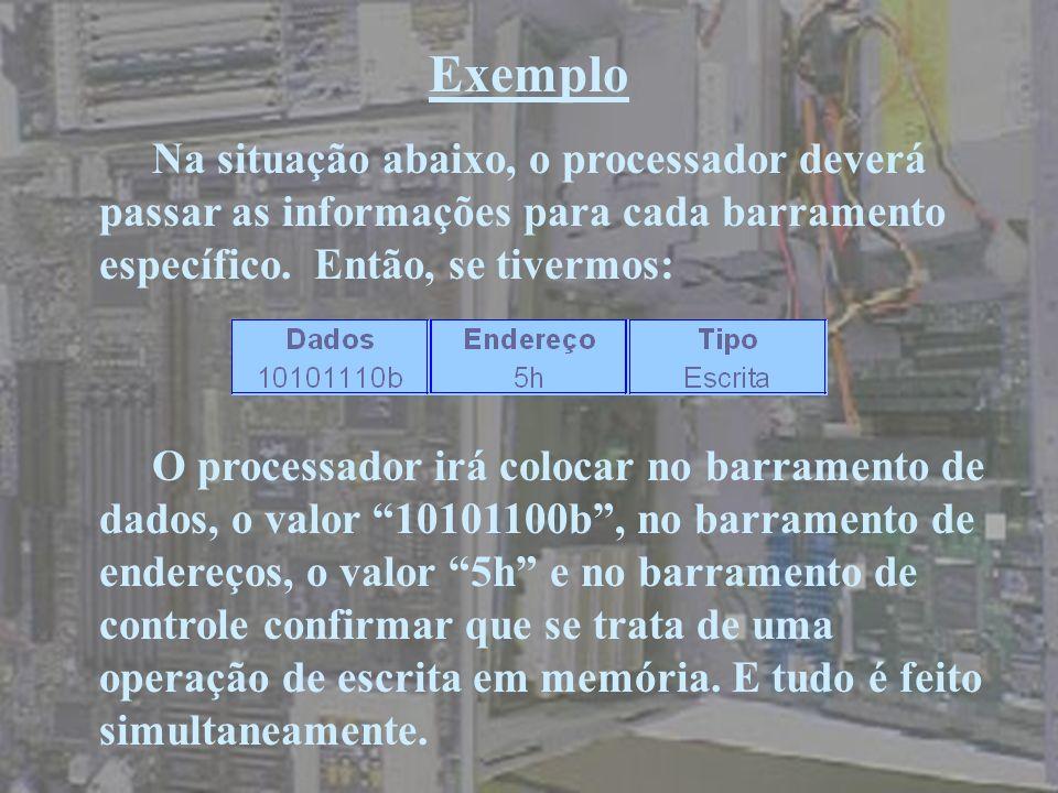 Exemplo Na situação abaixo, o processador deverá passar as informações para cada barramento específico. Então, se tivermos: O processador irá colocar