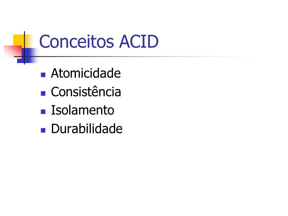 Transação com pontos Princípio do tudo ou nada ( ACID ) Flexibilidade
