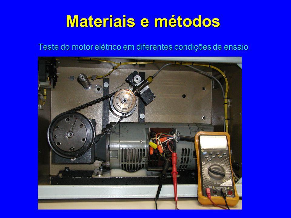 Teste do motor elétrico em diferentes condições de ensaio Materiais e métodos