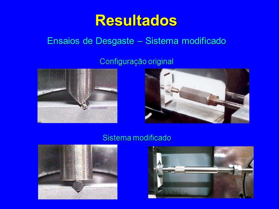 Resultados Configuração original Sistema modificado Ensaios de Desgaste – Sistema modificado