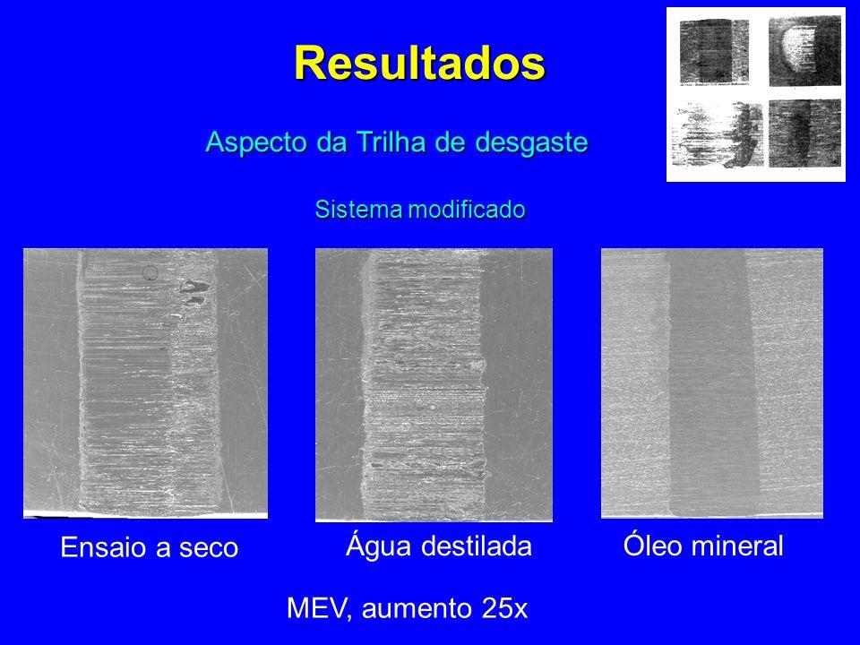 Sistema modificado Óleo mineral Ensaio a seco Água destilada MEV, aumento 25x Resultados Aspecto da Trilha de desgaste