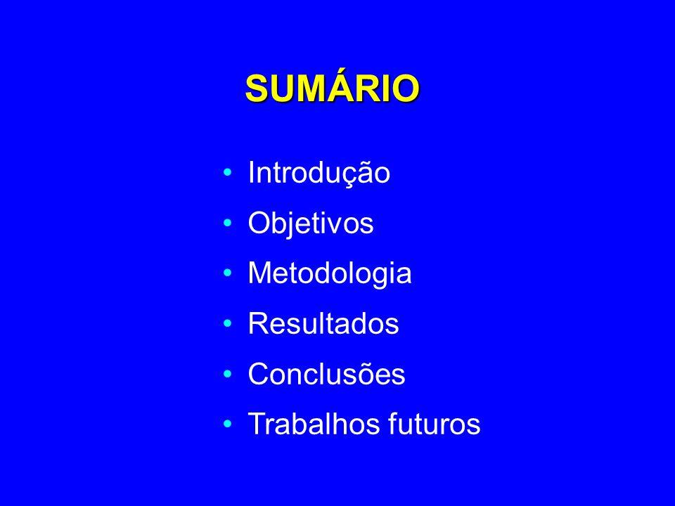 SUMÁRIO Introdução Objetivos Metodologia Resultados Conclusões Trabalhos futuros