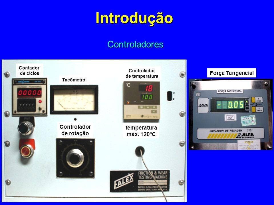 Controladores Controladores Introdução Tacômetro Contador de ciclos Controlador de temperatura Controlador de rotação temperatura máx.
