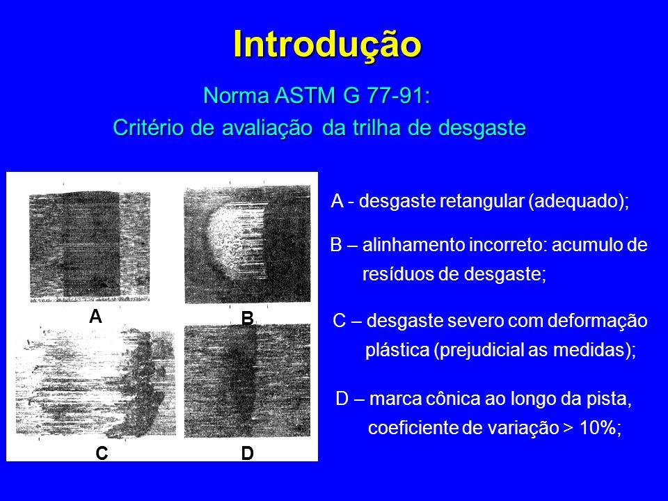 Norma ASTM G 77-91: Critério de avaliação da trilha de desgaste A B CD D – marca cônica ao longo da pista, coeficiente de variação > 10%; A - desgaste retangular (adequado); B – alinhamento incorreto: acumulo de resíduos de desgaste; C – desgaste severo com deformação plástica (prejudicial as medidas); Introdução