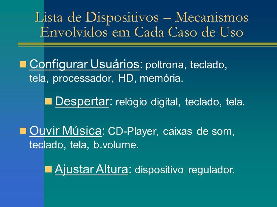 Lista de Dispositivos – Mecanismos Envolvidos em Cada Caso de Uso Configurar Usuários: poltrona, teclado, tela, processador, HD, memória. Ouvir Música