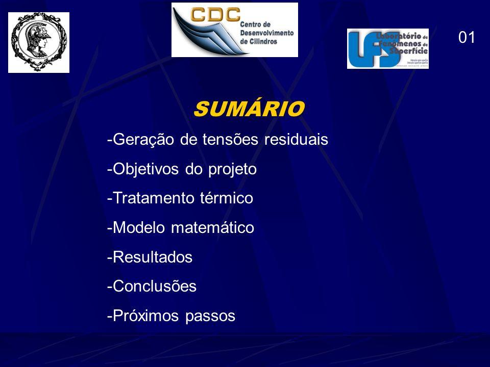 GERAÇÃO DE TENSÕES RESIDUAIS 1.