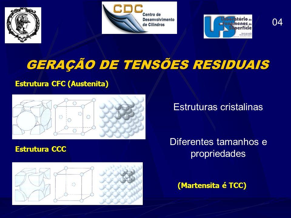OBJETIVOS DO PROJETO Construir modelo computacional Elementos finitos Transformação de fase Tensões residuais 05